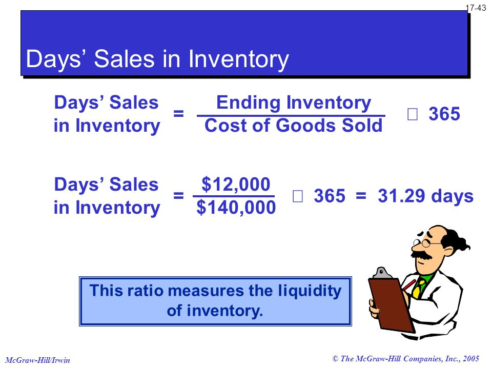 McGraw-Hill/Irwin © The McGraw-Hill Companies, Inc., 2005 17-43 This ratio measures the liquidity of inventory. Days Sales in Inventory = Ending Inven