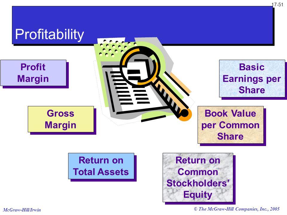 McGraw-Hill/Irwin © The McGraw-Hill Companies, Inc., 2005 17-51 Profit Margin Profit Margin Gross Margin Return on Total Assets Basic Earnings per Sha