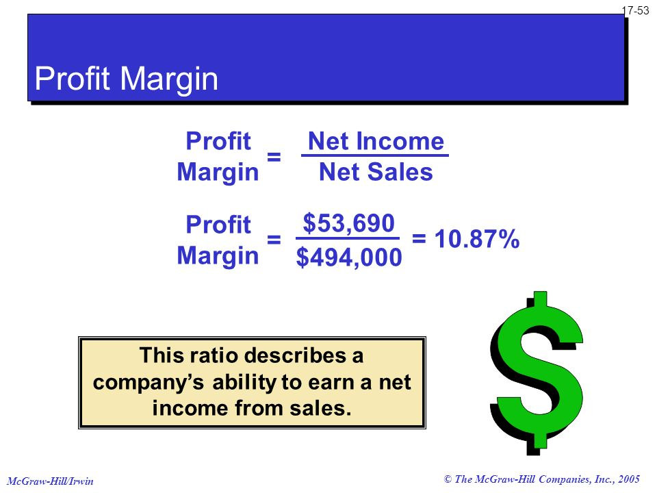 McGraw-Hill/Irwin © The McGraw-Hill Companies, Inc., 2005 17-53 This ratio describes a companys ability to earn a net income from sales. Profit Margin