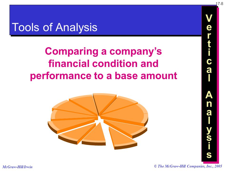 McGraw-Hill/Irwin © The McGraw-Hill Companies, Inc., 2005 17-8 Comparing a companys financial condition and performance to a base amount Tools of Anal