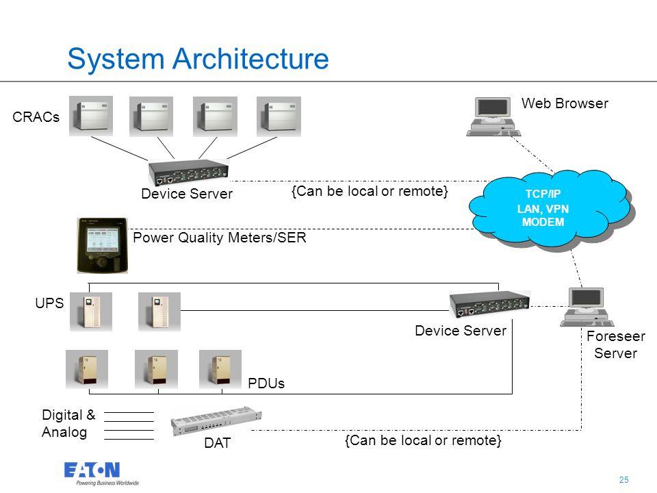 25 System Architecture CRACs TCP/IP LAN, VPN MODEM TCP/IP LAN, VPN MODEM Web Browser {Can be local or remote} UPS PDUs Digital & Analog Foreseer Serve