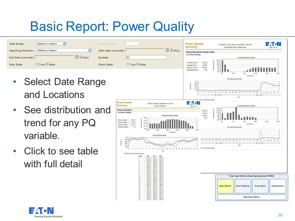 38 Basic Report: Power Quality Select Date Range and Locations See distribution and trend for any PQ variable.