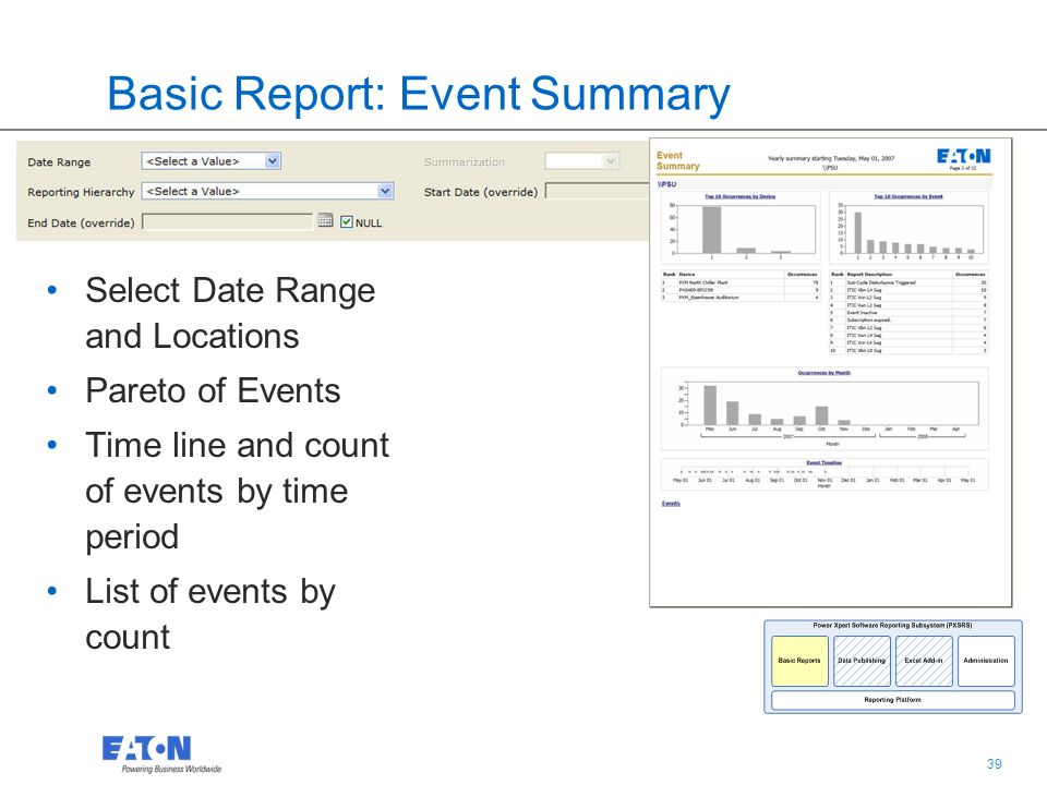 39 Basic Report: Event Summary Select Date Range and Locations Pareto of Events Time line and count of events by time period List of events by count