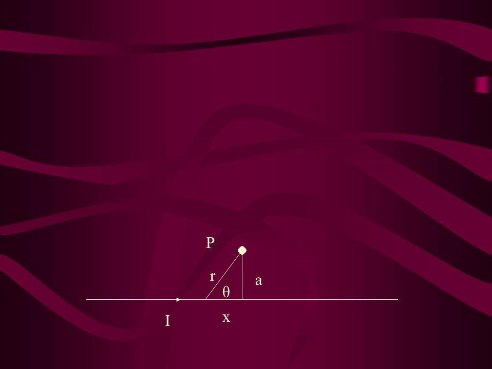 I a P x r θ