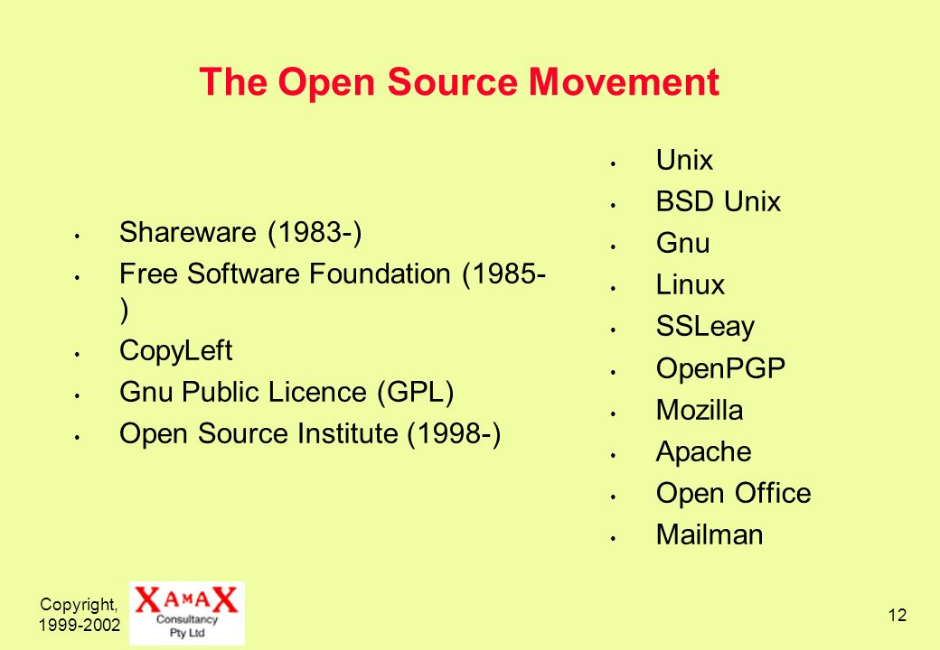 Copyright, 1999-2002 12 The Open Source Movement Shareware (1983-) Free Software Foundation (1985- ) CopyLeft Gnu Public Licence (GPL) Open Source Institute (1998-) Unix BSD Unix Gnu Linux SSLeay OpenPGP Mozilla Apache Open Office Mailman
