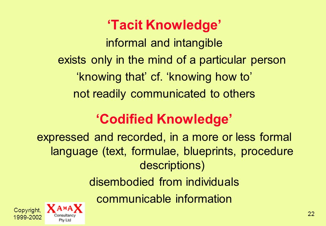 Copyright, 1999-2002 22 Tacit Knowledge informal and intangible exists only in the mind of a particular person knowing that cf.