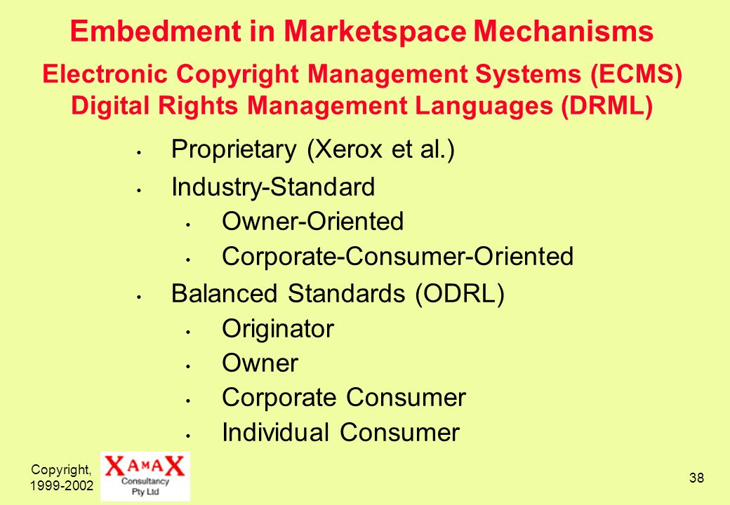 Copyright, 1999-2002 38 Embedment in Marketspace Mechanisms Electronic Copyright Management Systems (ECMS) Digital Rights Management Languages (DRML) Proprietary (Xerox et al.) Industry-Standard Owner-Oriented Corporate-Consumer-Oriented Balanced Standards (ODRL) Originator Owner Corporate Consumer Individual Consumer