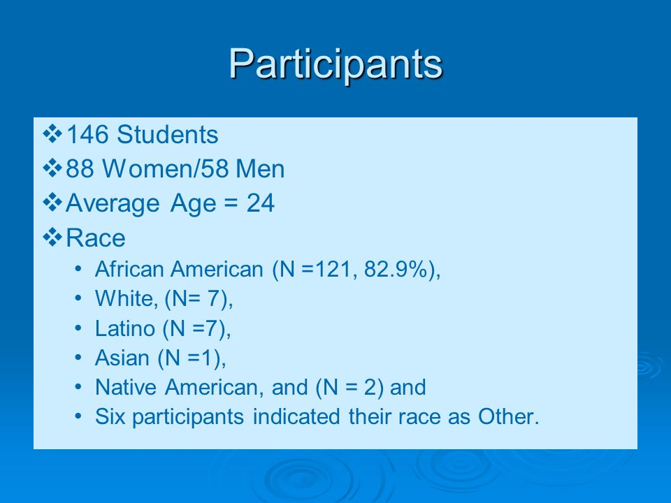 Participants 146 Students 88 Women/58 Men Average Age = 24 Race African American (N =121, 82.9%), White, (N= 7), Latino (N =7), Asian (N =1), Native A
