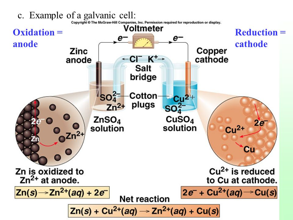 c. Example of a galvanic cell: Oxidation = anode Reduction = cathode