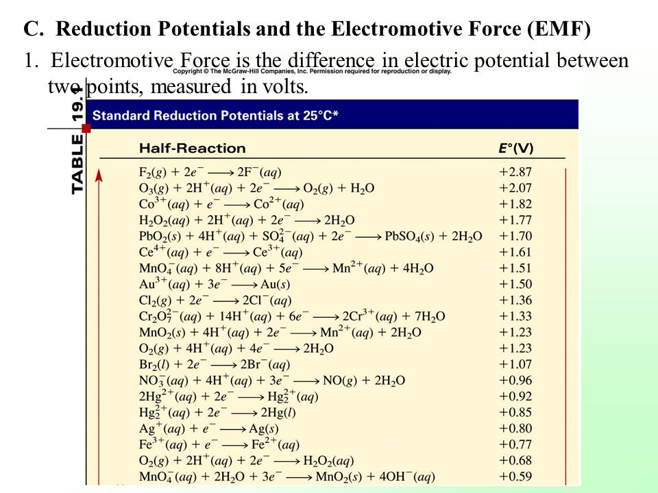 C. Reduction Potentials and the Electromotive Force (EMF) 1. Electromotive Force is the difference in electric potential between two points, measured