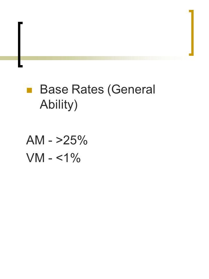 Base Rates (General Ability) AM - >25% VM - <1%