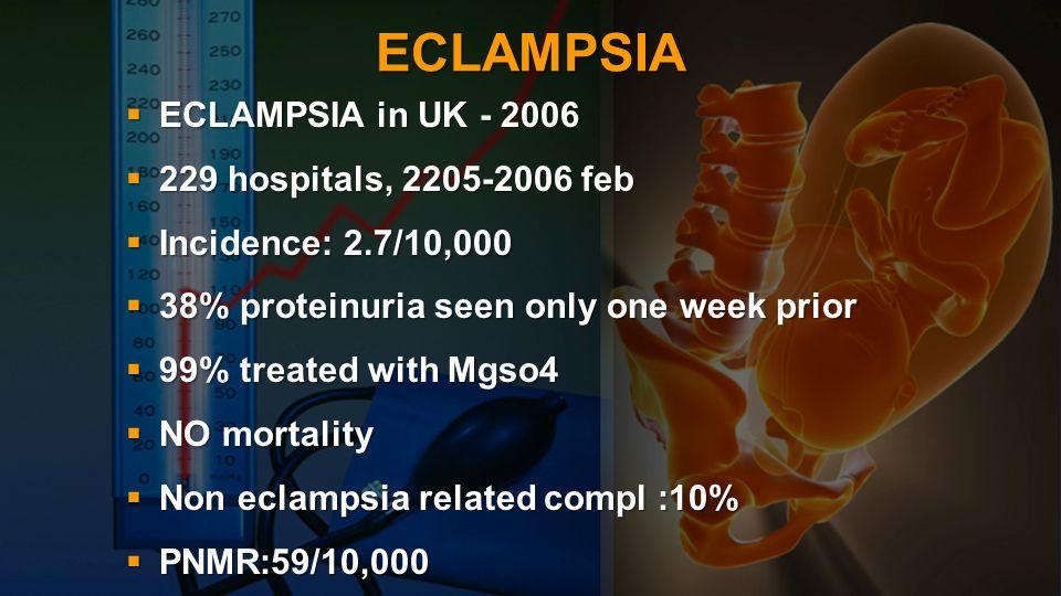 ECLAMPSIA ECLAMPSIA in UK - 2006 ECLAMPSIA in UK - 2006 229 hospitals, 2205-2006 feb 229 hospitals, 2205-2006 feb Incidence: 2.7/10,000 Incidence: 2.7