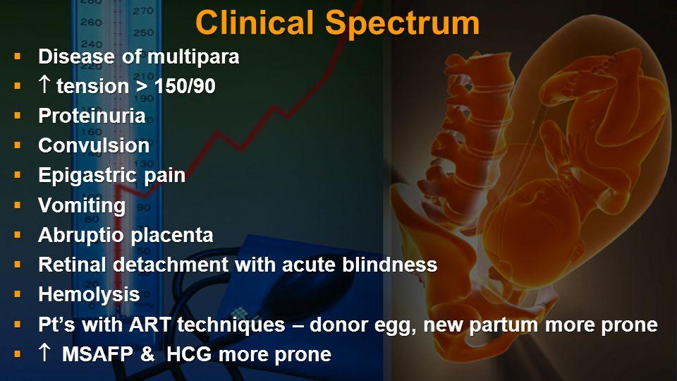 Clinical Spectrum Disease of multipara Disease of multipara tension > 150/90 tension > 150/90 Proteinuria Proteinuria Convulsion Convulsion Epigastric