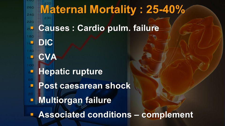 Maternal Mortality : 25-40% Causes : Cardio pulm. failure Causes : Cardio pulm. failure DIC DIC CVA CVA Hepatic rupture Hepatic rupture Post caesarean