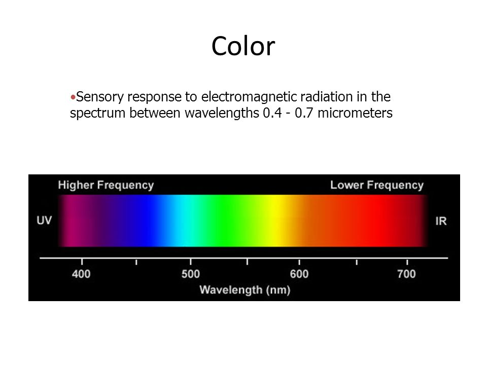 Color Sensory response to electromagnetic radiation in the spectrum between wavelengths 0.4 - 0.7 micrometers