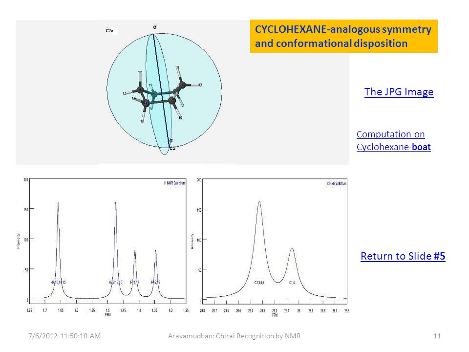 The JPG Image Computation on Cyclohexane-boat 7/6/2012 11:50:10 AM11Aravamudhan: Chiral Recognition by NMR CYCLOHEXANE-analogous symmetry and conformational disposition Return to Slide #5