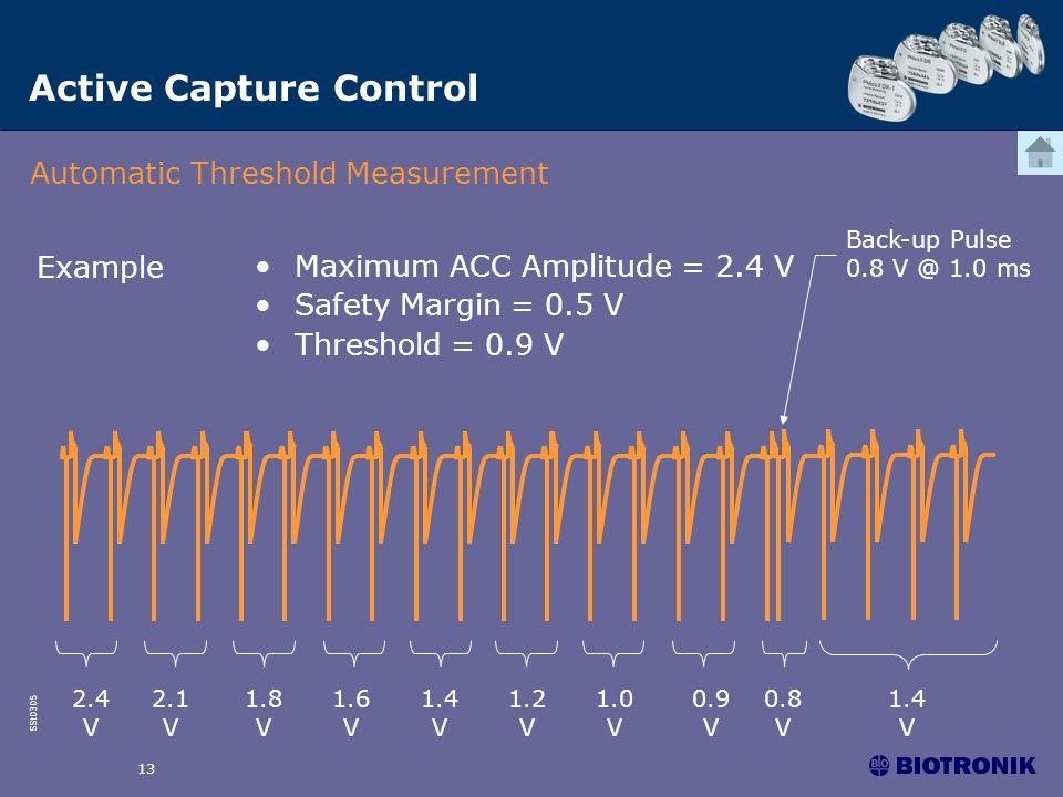 SSt0305 13 2.4 V 1.6 V 1.8 V 2.1 V 1.4 V 1.2 V 1.0 V 0.9 V 0.8 V 1.4 V Maximum ACC Amplitude = 2.4 V Safety Margin = 0.5 V Threshold = 0.9 V Back-up P
