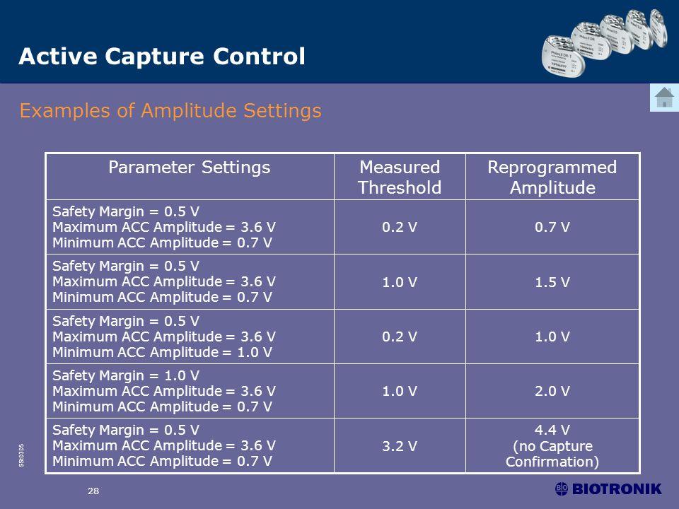 SSt0305 28 Active Capture Control Examples of Amplitude Settings 4.4 V (no Capture Confirmation) 2.0 V 1.0 V 1.5 V 0.7 V Reprogrammed Amplitude 0.2 V