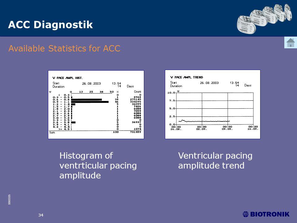 SSt0305 34 ACC Diagnostik Available Statistics for ACC Ventricular pacing amplitude trend Histogram of ventrticular pacing amplitude