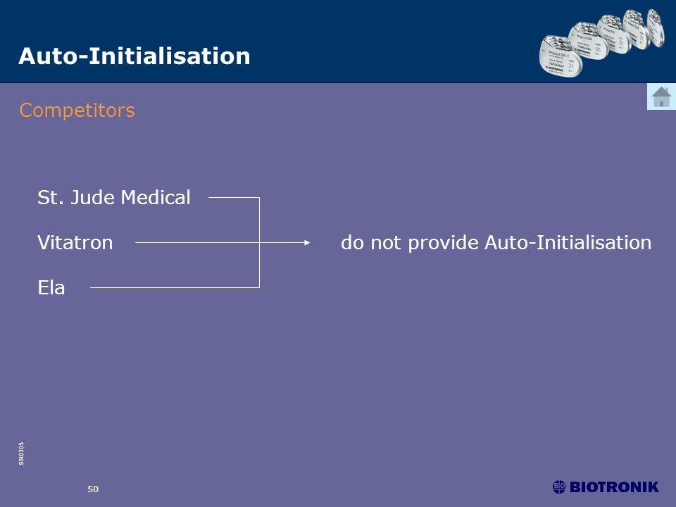 SSt0305 50 St. Jude Medical Vitatron do not provide Auto-Initialisation Ela Auto-Initialisation Competitors