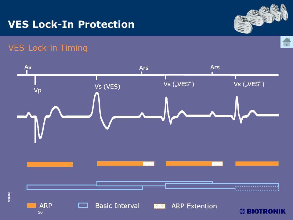 SSt0305 56 VES Lock-In Protection VES-Lock-in Timing ARPBasic Interval As Vp Vs (VES) Ars ARP Extention