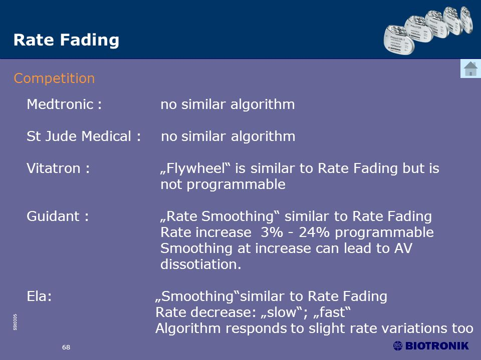 SSt0305 68 Medtronic : no similar algorithm St Jude Medical : no similar algorithm Vitatron : Flywheel is similar to Rate Fading but is not programmab