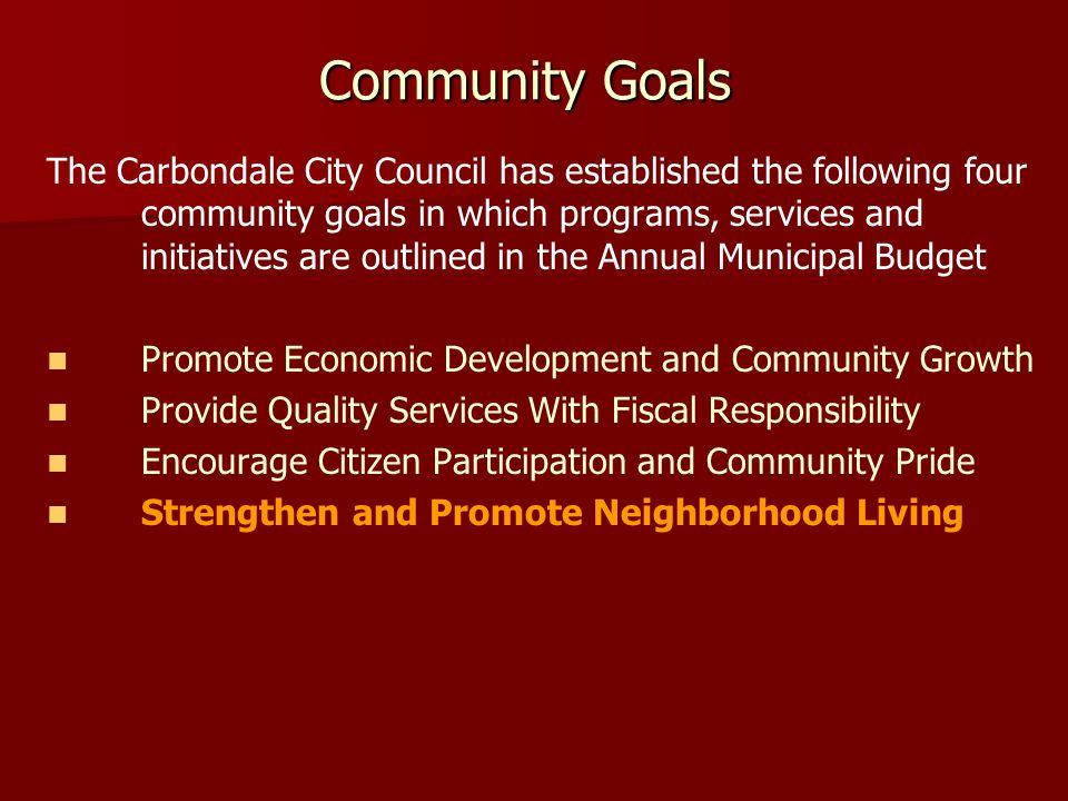 Housing Characteristics Carbondale – Jackson County CARBONDALE Estimated 13,000 total dwelling units.