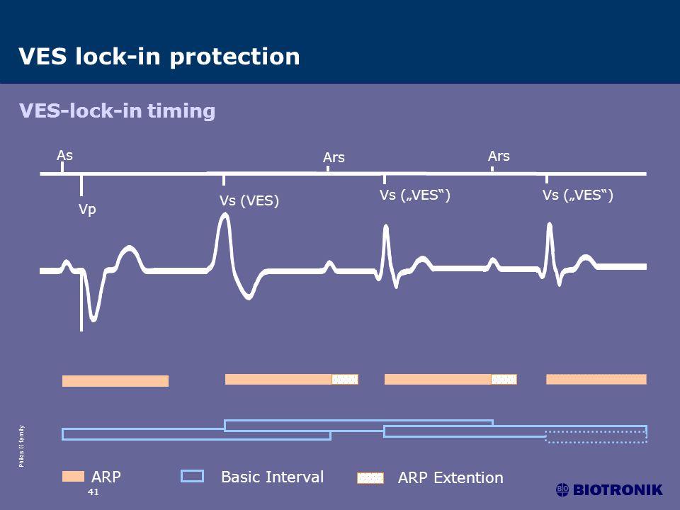 Philos II family 41 VES lock-in protection VES-lock-in timing ARPBasic Interval As Vp Vs (VES) Ars ARP Extention