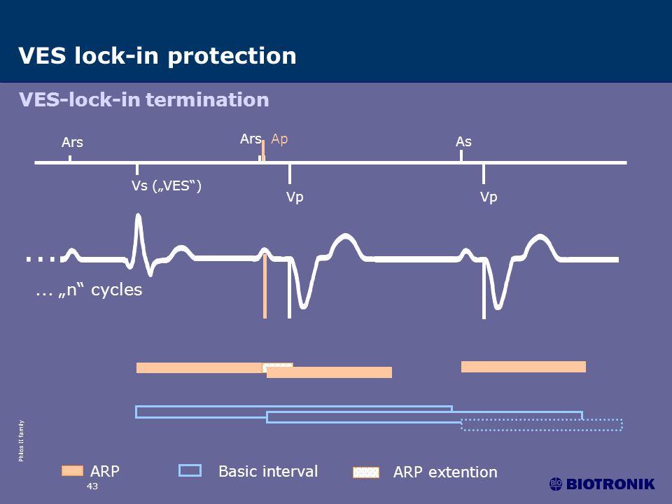 Philos II family 43 VES lock-in protection VES-lock-in termination Vs (VES) Ars Ars Ap As Vp... Vp... n cycles ARPBasic interval ARP extention