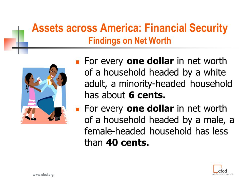 Assets across America: Financial Security Findings on Net Worth For every one dollar in net worth of a household headed by a white adult, a minority-headed household has about 6 cents.