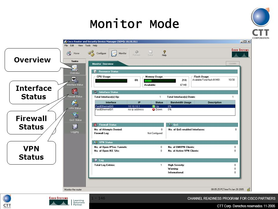 CTT Corp. Derechos reservados 11-2005 CHANNEL READINESS PROGRAM FOR CISCO PARTNERS 1 - 146 Monitor Mode Overview Interface Status Firewall Status VPN