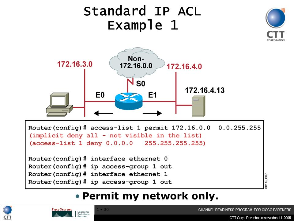 CTT Corp. Derechos reservados 11-2005 CHANNEL READINESS PROGRAM FOR CISCO PARTNERS 1 - 30 Permit my network only. Standard IP ACL Example 1