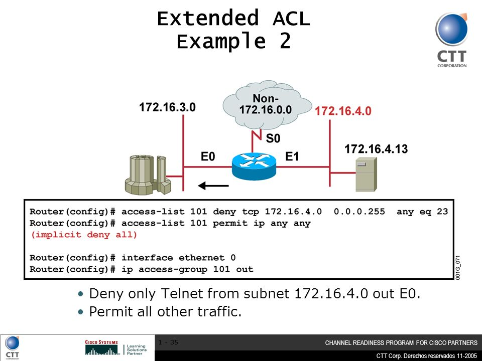 CTT Corp. Derechos reservados 11-2005 CHANNEL READINESS PROGRAM FOR CISCO PARTNERS 1 - 35 Extended ACL Example 2 Deny only Telnet from subnet 172.16.4