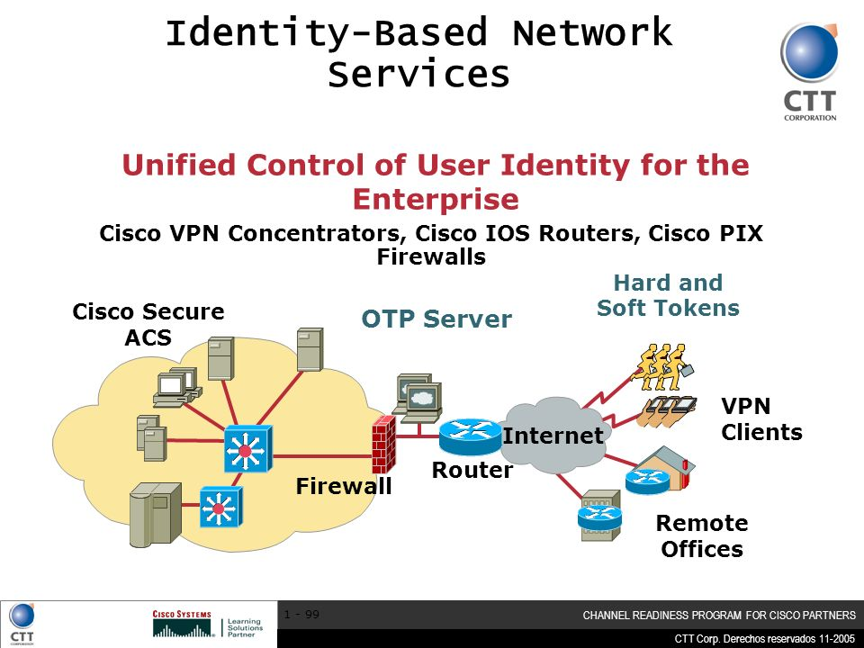CTT Corp. Derechos reservados 11-2005 CHANNEL READINESS PROGRAM FOR CISCO PARTNERS 1 - 99 Identity-Based Network Services Unified Control of User Iden