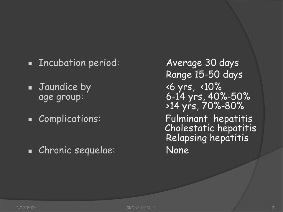 Incubation period:Average 30 days Range 15-50 days Jaundice by 14 yrs, 70%-80% Complications: Fulminant hepatitis Cholestatic hepatitis Relapsing hepa