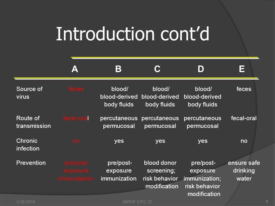1/12/2014GROUP C;PCL II5 Source of virus fecesblood/ blood-derived body fluids blood/ blood-derived body fluids blood/ blood-derived body fluids feces