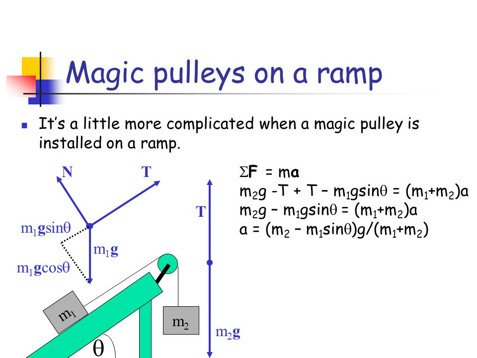 Magic pulleys on a ramp Its a little more complicated when a magic pulley is installed on a ramp. m1m1 m2m2 F = ma m 2 g -T + T – m 1 gsin = (m 1 +m 2
