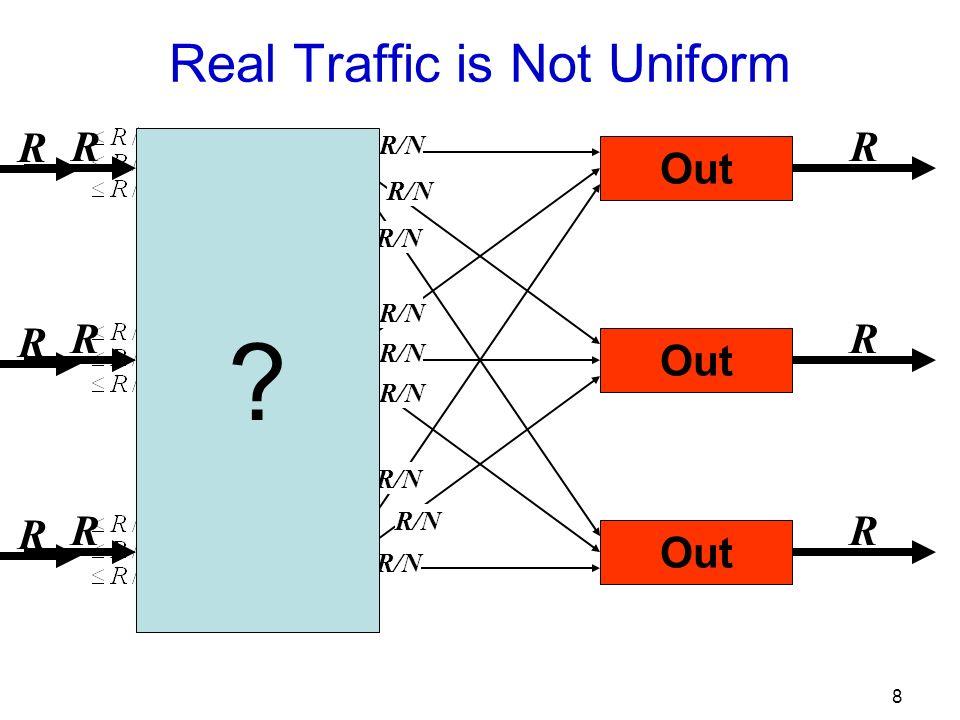 8 Real Traffic is Not Uniform R In Out R R R R R R/N R R R R R R R R R