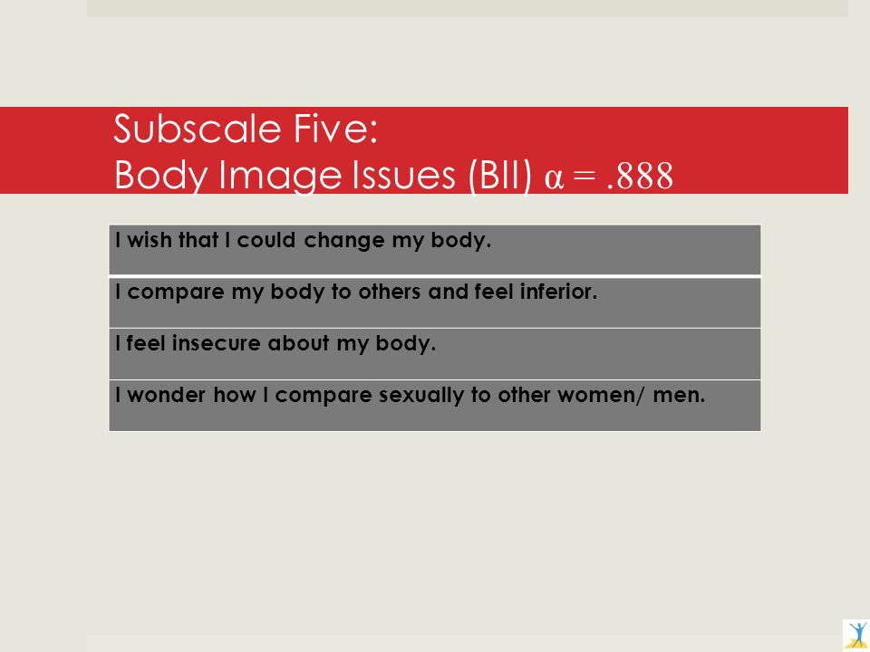 Subscale Five: Body Image Issues (BII) α =.888 I wish that I could change my body.