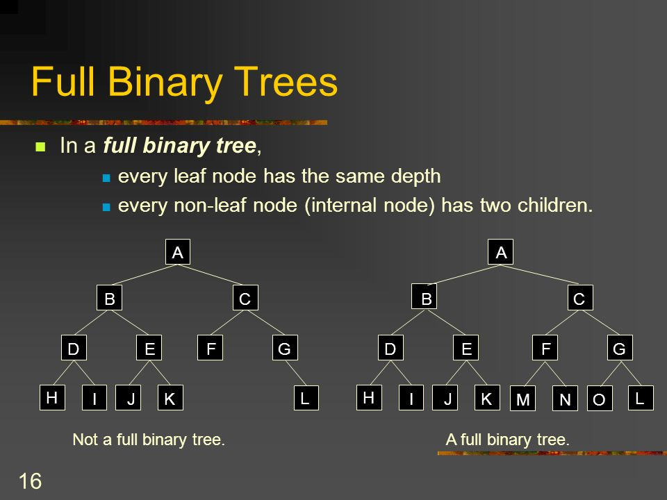 16 A B DE H IJK C FG L MNO Full Binary Trees In a full binary tree, every leaf node has the same depth every non-leaf node (internal node) has two children.