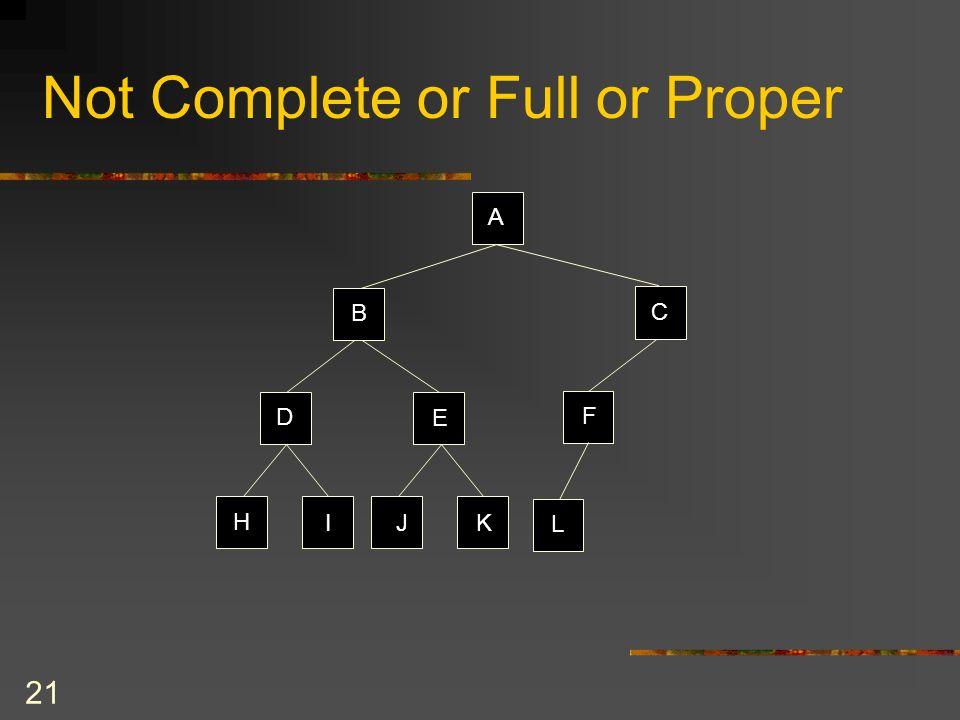 21 Not Complete or Full or Proper A B D E H IJK C F L
