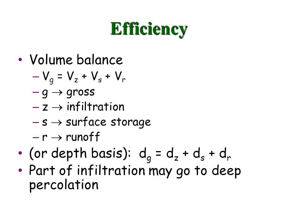 Efficiency Volume balance Volume balance – V g = V z + V s + V r – g gross – z infiltration – s surface storage – r runoff (or depth basis): d g = d z