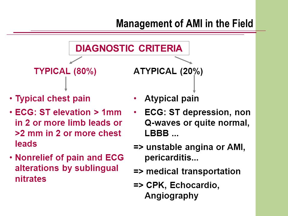 Management of AMI in the Field DIAGNOSTIC CRITERIA TYPICAL (80%) Typical chest pain ECG: ST elevation > 1mm in 2 or more limb leads or >2 mm in 2 or m