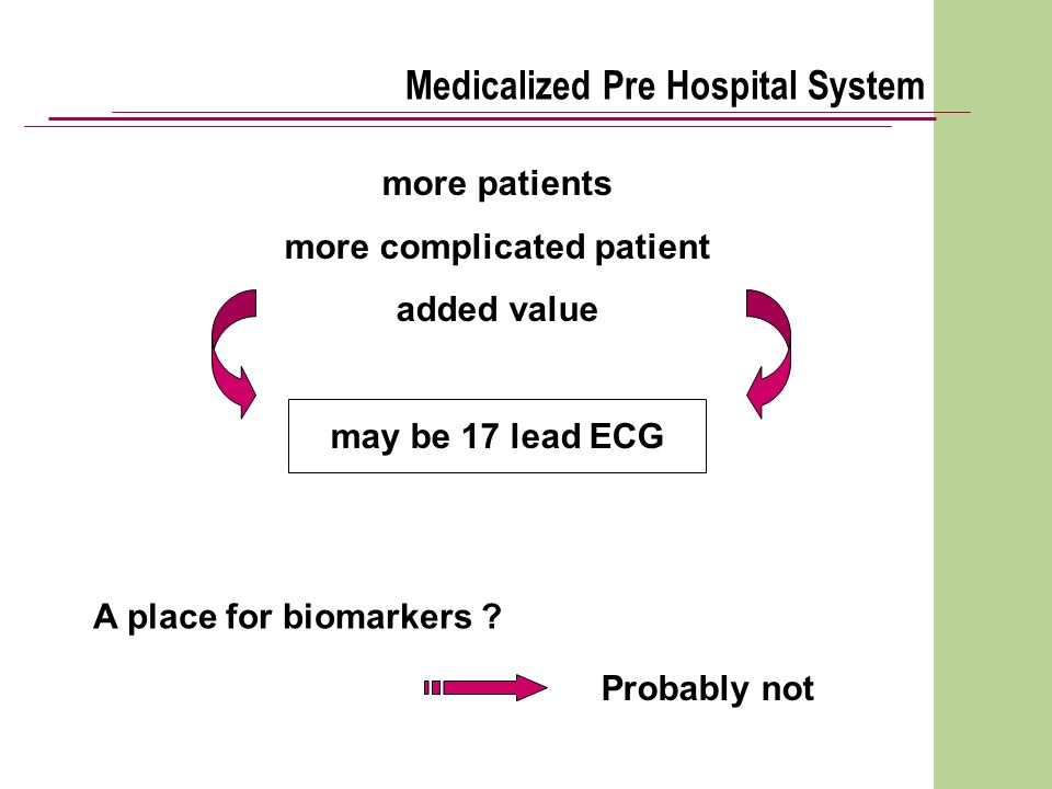 Medicalized Pre Hospital System more patients more complicated patient added value may be 17 lead ECG Probably not A place for biomarkers ?