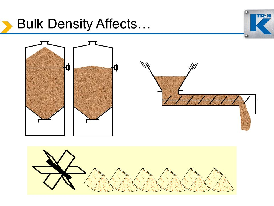 Bulk Density Affects…