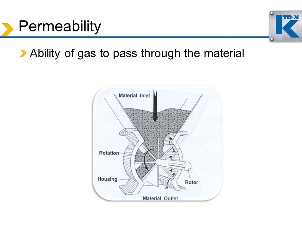 Permeability Ability of gas to pass through the material