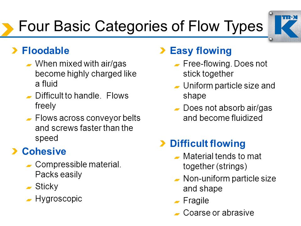 Four Basic Categories of Flow Types Floodable When mixed with air/gas become highly charged like a fluid Difficult to handle. Flows freely Flows acros