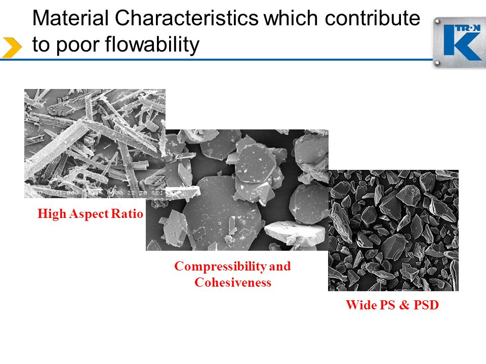 Material Characteristics which contribute to poor flowability High Aspect Ratio Wide PS & PSD Compressibility and Cohesiveness
