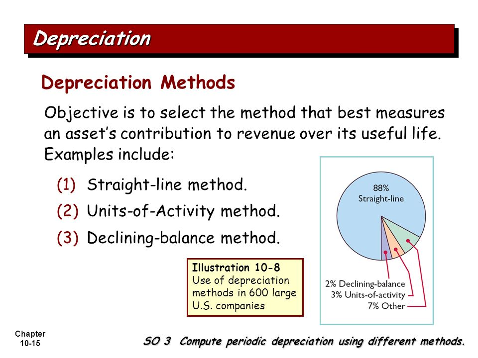 Chapter 10-15 Objective is to select the method that best measures an assets contribution to revenue over its useful life. Examples include: Depreciat