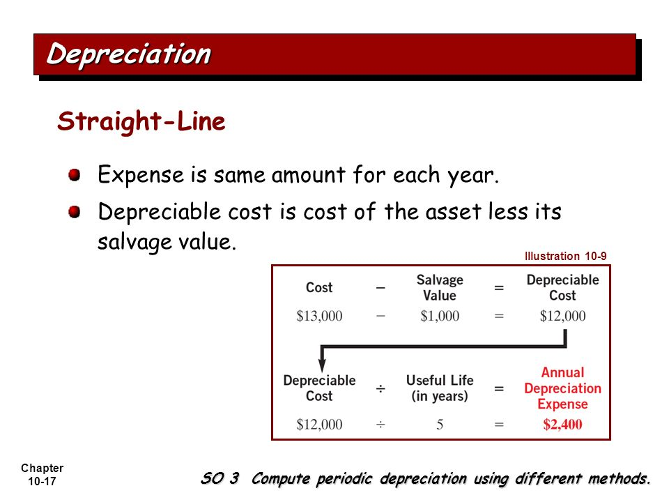 Chapter 10-17 Straight-Line DepreciationDepreciation SO 3 Compute periodic depreciation using different methods. Expense is same amount for each year.